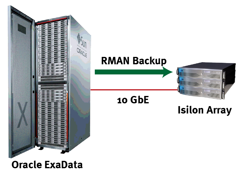 EMCBackupSolutionIsilon